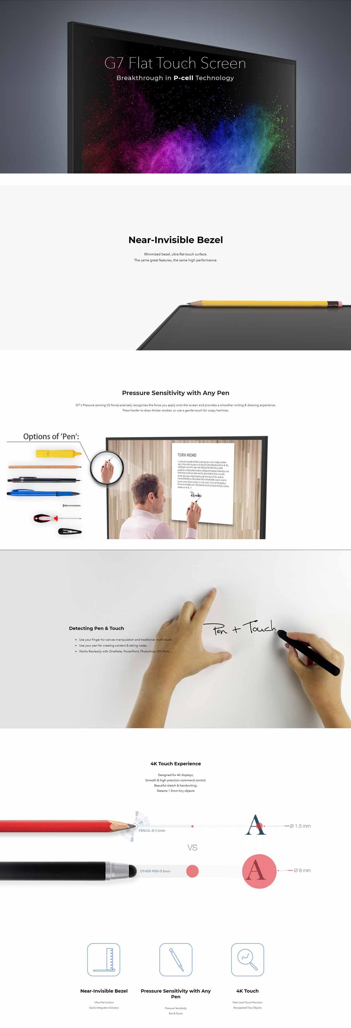 Giới thiệu màn hình cảm ứng PQLabs 75 inch